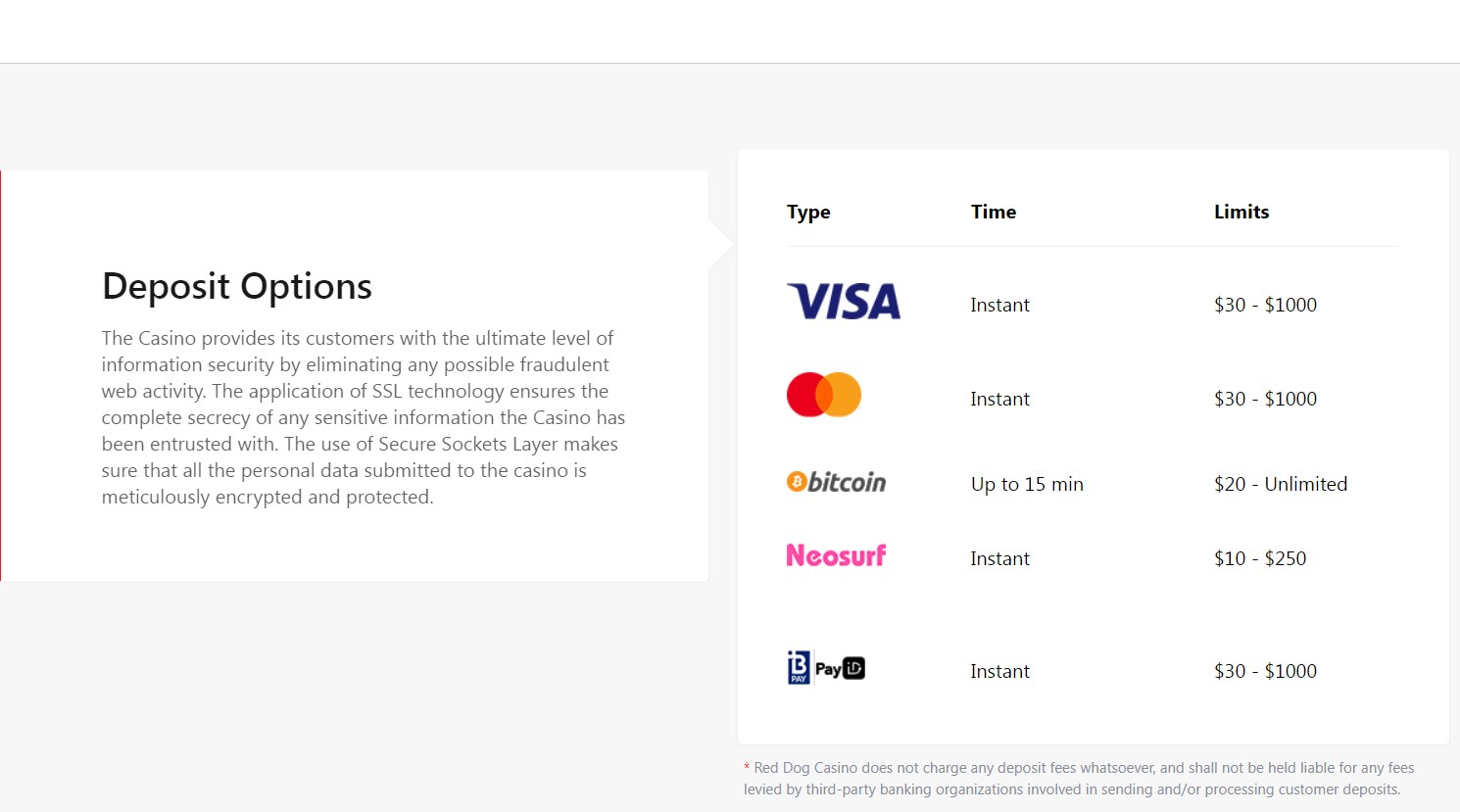 Payment and verification